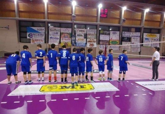 Una vittoria e una sconfitta per le due squadre Dinamo!